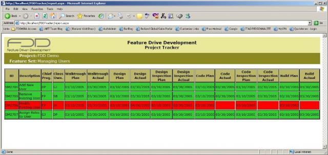 Borland CaliberRM SDK App - Feature Set