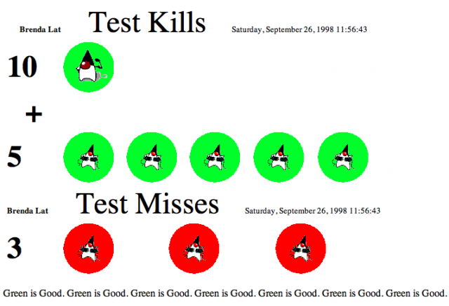 Test Kill Sheet