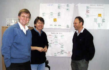 Domain Experts during Develop an Overall Model