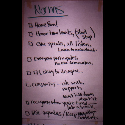norms example part feature driven development norms example part 1